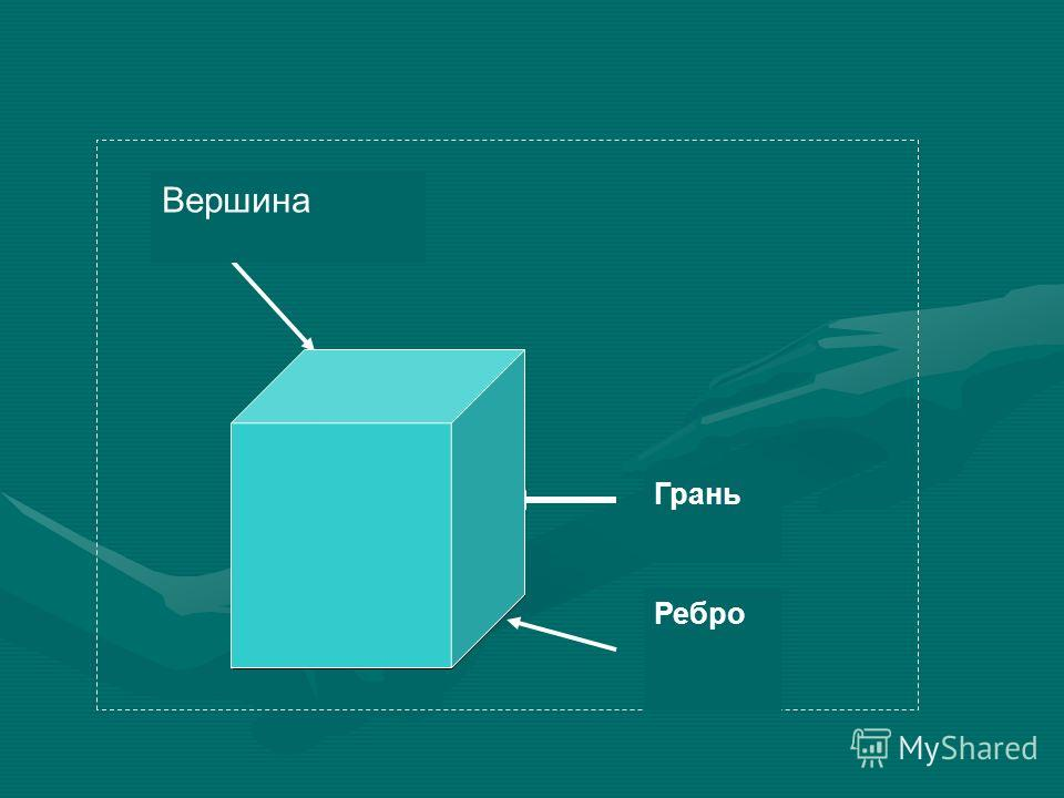 Грань Ребро Вершина