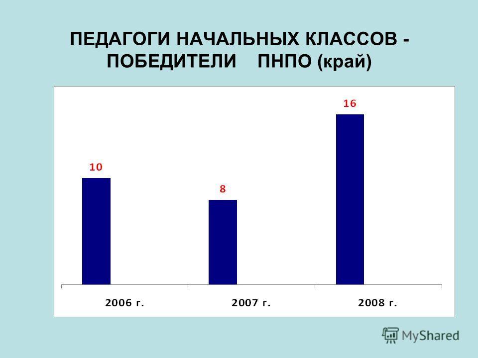 ПЕДАГОГИ НАЧАЛЬНЫХ КЛАССОВ - ПОБЕДИТЕЛИ ПНПО (край)