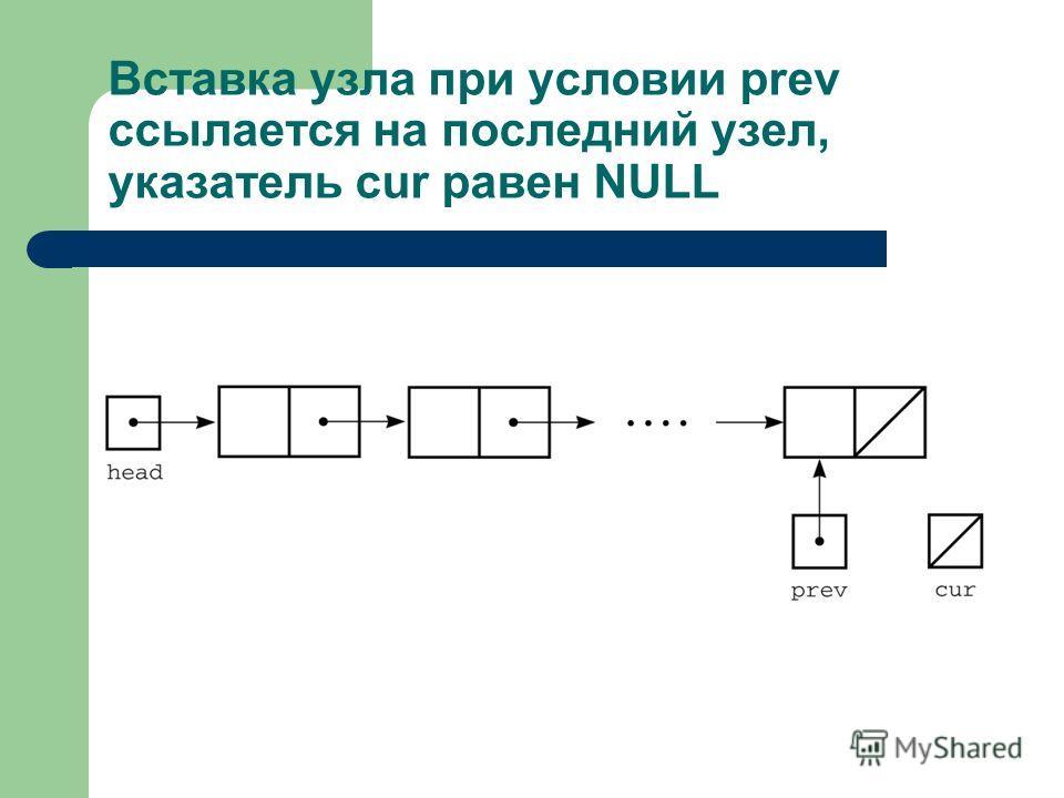 Вставка узла при условии prev ссылается на последний узел, указатель cur равен NULL