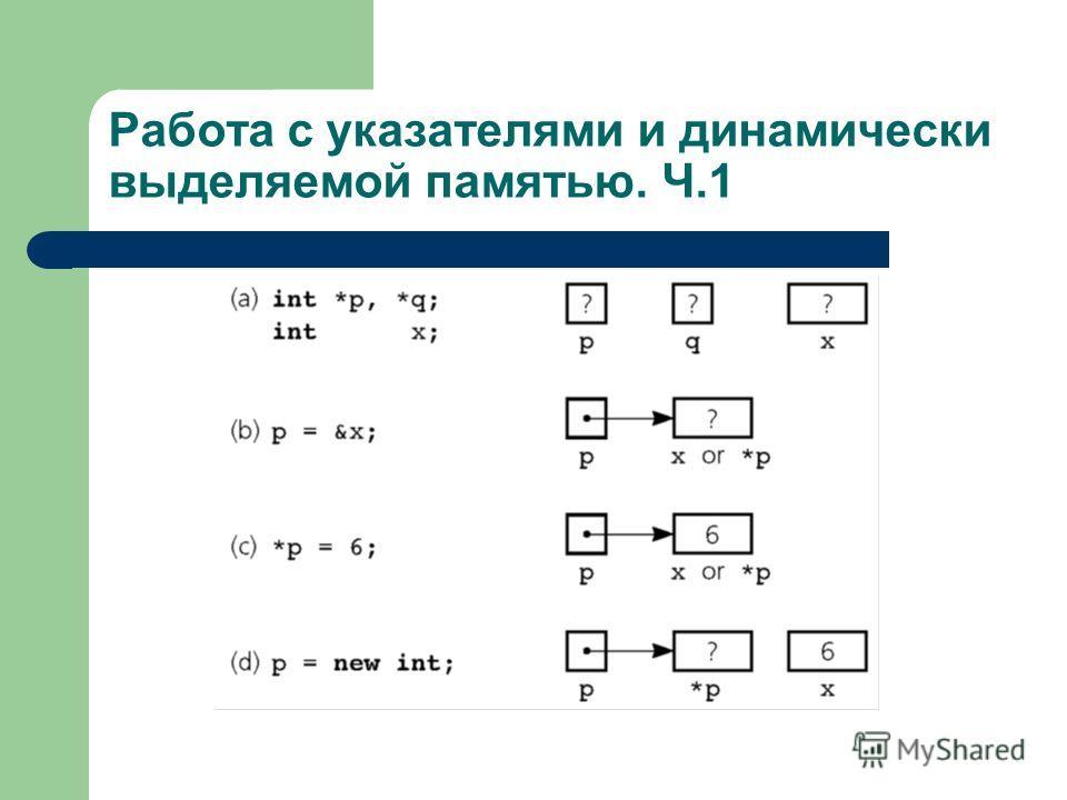 Работа с указателями и динамически выделяемой памятью. Ч.1