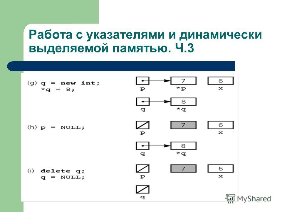Работа с указателями и динамически выделяемой памятью. Ч.3