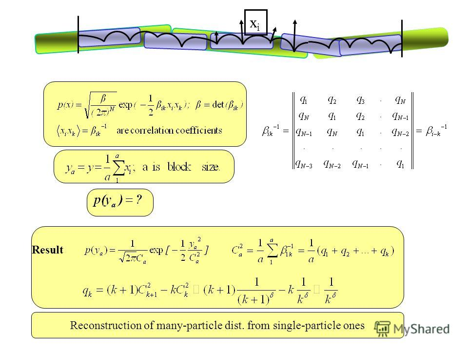 xixi Result Reconstruction of many-particle dist. from single-particle ones