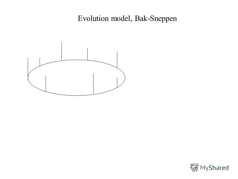 Evolution model, Bak-Sneppen