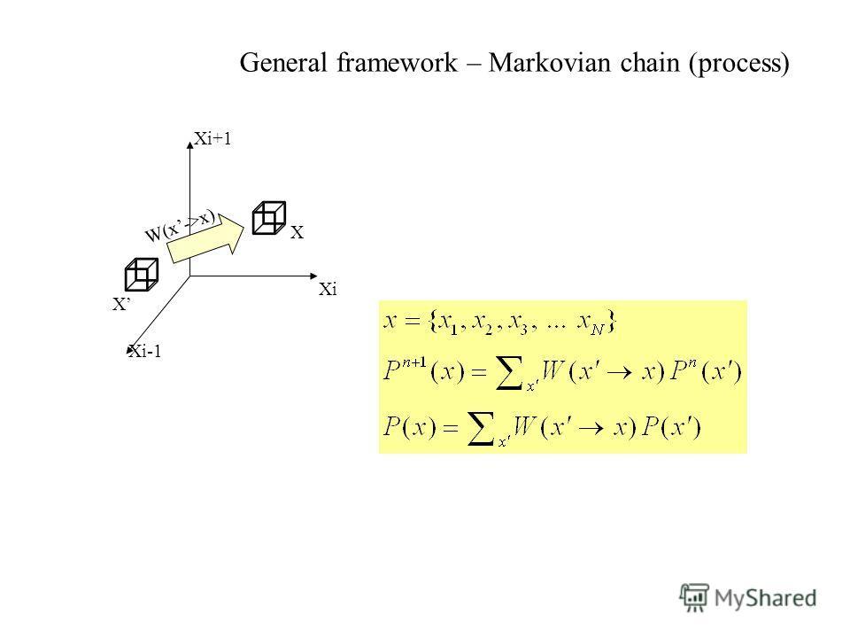 X X Xi-1 Xi+1 Xi W(x->x) General framework – Markovian chain (process)