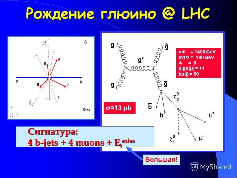 Рождение глюино @ LHC Сигнатура: 4 b-jets + 4 muons + E t miss m0 = 1400 GeV m1/2 = 180 GeV A = 0 sign(μ) = +1 tanβ = 50 Большая! σ13 pb