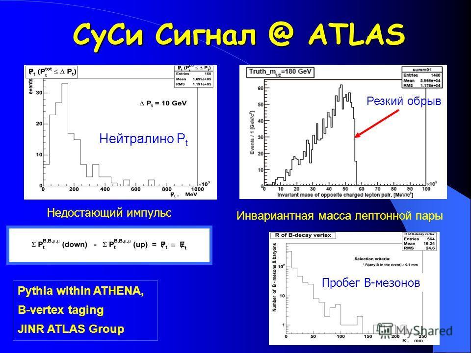 СуСи Сигнал @ ATLAS Pythia within ATHENA, B-vertex taging JINR ATLAS Group Нейтралино P t B mesons Резкий обрыв Инвариантная масса лептонной пары Недостающий импульс Пробег В-мезонов