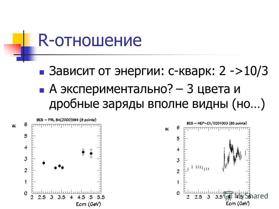 R-отношение Зависит от энергии: c-кварк: 2 ->10/3 А экспериментально? – 3 цвета и дробные заряды вполне видны (но…)