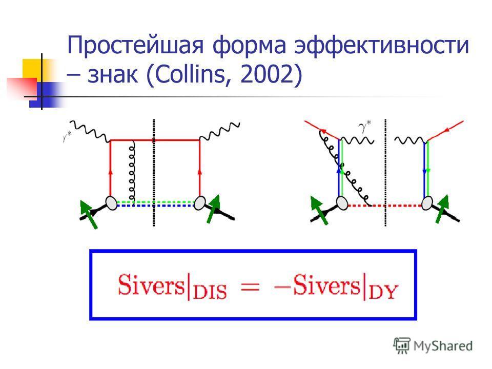 Простейшая форма эффективности – знак (Collins, 2002)