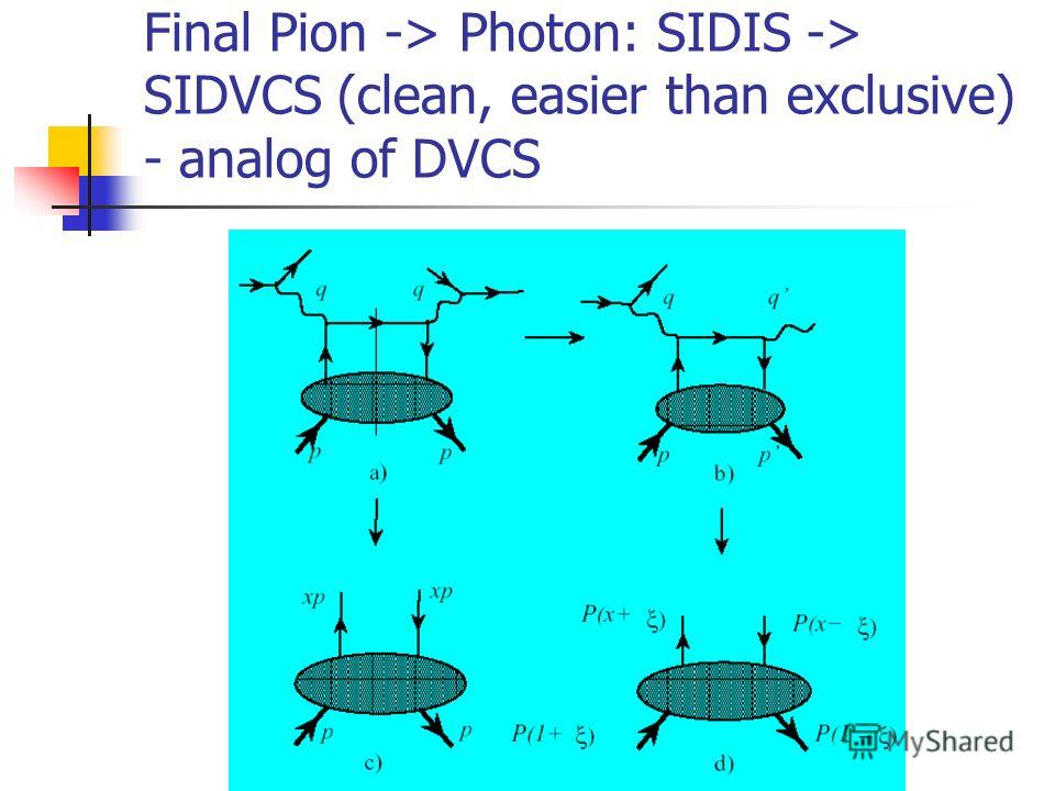 Final Pion -> Photon: SIDIS -> SIDVCS (clean, easier than exclusive) - analog of DVCS