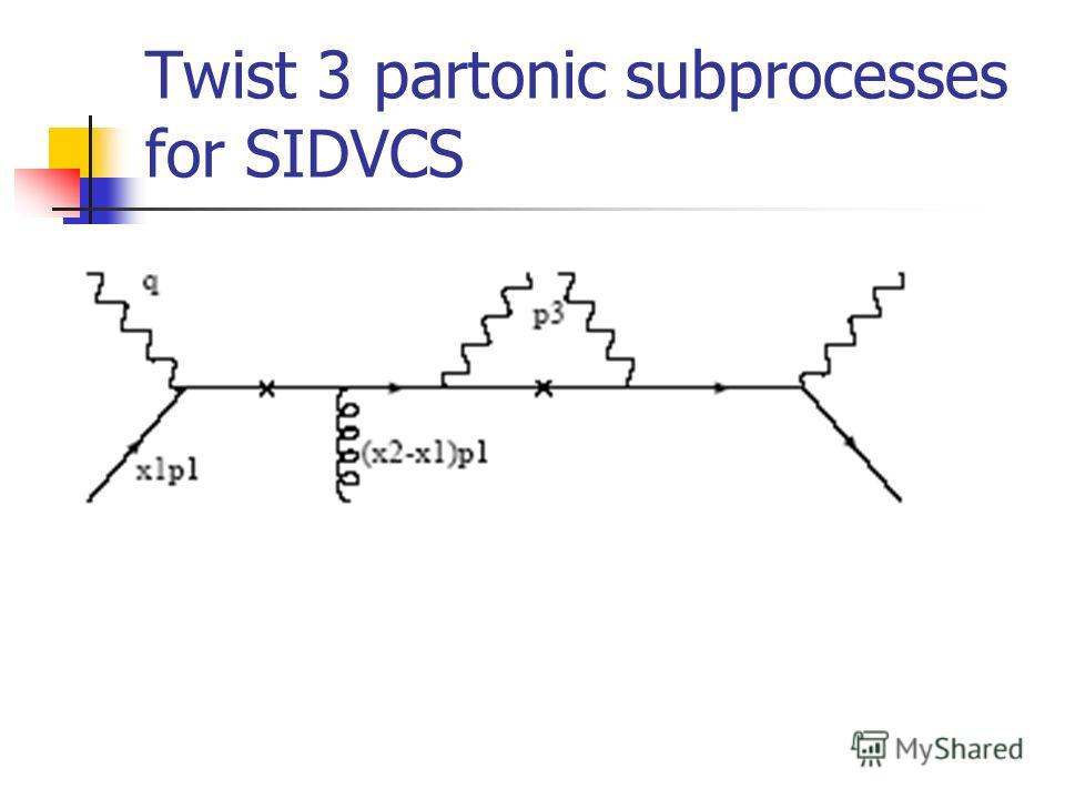 Twist 3 partonic subprocesses for SIDVCS