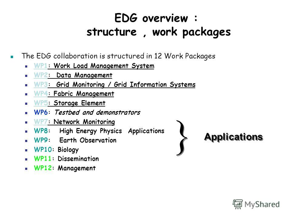 EDG overview : structure, work packages The EDG collaboration is structured in 12 Work Packages WP1: Work Load Management System WP2: Data Management WP3: Grid Monitoring / Grid Information Systems WP4: Fabric Management WP5: Storage Element WP6: Tes