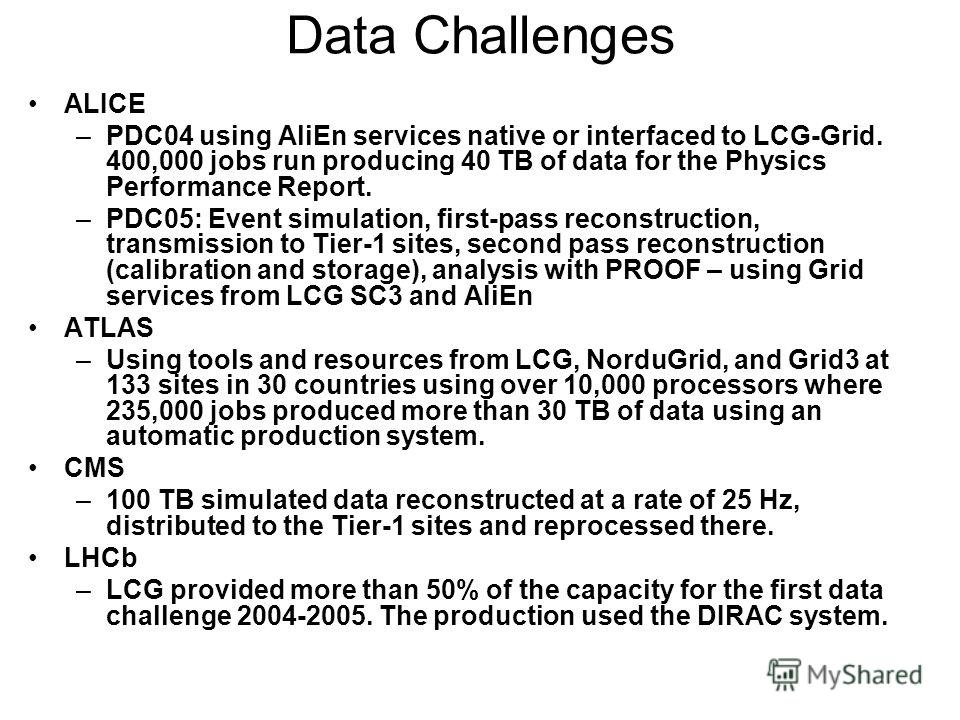 Data Challenges ALICE –PDC04 using AliEn services native or interfaced to LCG-Grid. 400,000 jobs run producing 40 TB of data for the Physics Performance Report. –PDC05: Event simulation, first-pass reconstruction, transmission to Tier-1 sites, second
