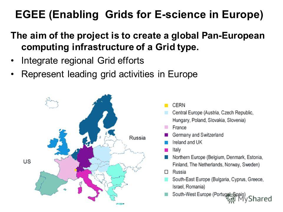 EGEE (Enabling Grids for E-science in Europe) The aim of the project is to create a global Pan-European computing infrastructure of a Grid type. Integrate regional Grid efforts Represent leading grid activities in Europe