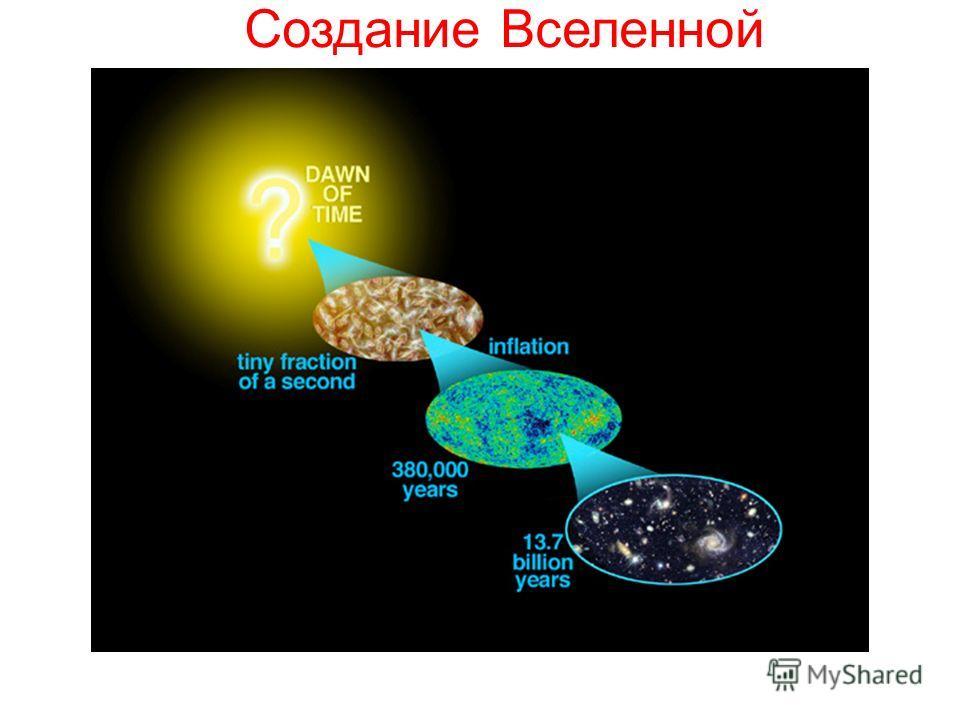 Создание Вселенной