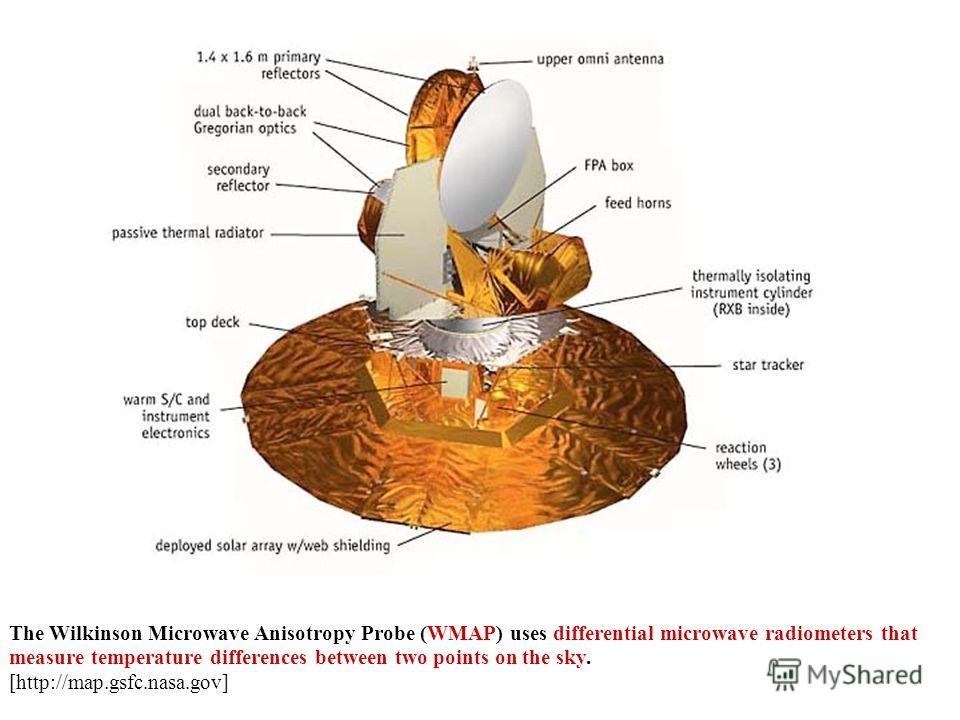 The Wilkinson Microwave Anisotropy Probe (WMAP) uses differential microwave radiometers that measure temperature differences between two points on the sky. [http://map.gsfc.nasa.gov]
