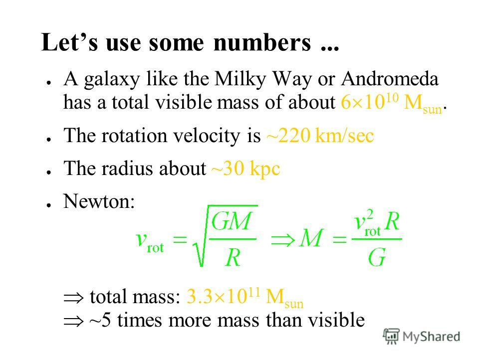 Указание на темную материю: ротационные кривые