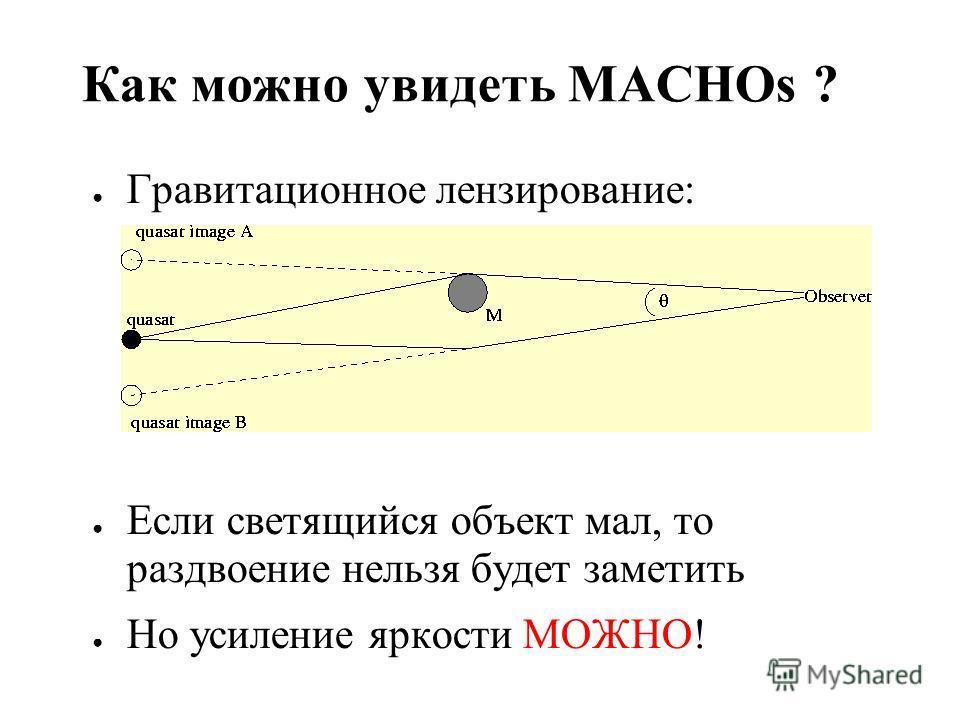 MACHOs ? MAssive Compact Halo Objects Коричневые карлики (звезды не достаточно массивные, чтобы светиться) Тусклые белые карлики (остатки от звезд вроде Солнца) Массивные черные дыры НО: если Темная материя действительно MACHO,тогда что то с ограниче