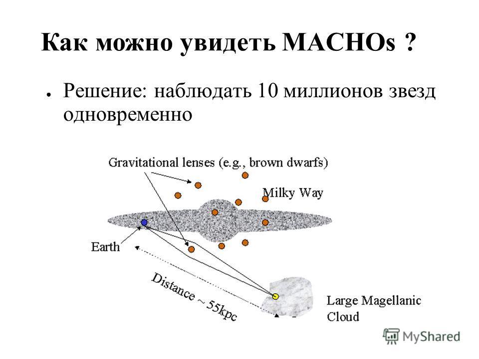 Как можно увидеть MACHOs ? Как часто в Млечном пути это можно увидеть ? Раз в 10 миллионов лет