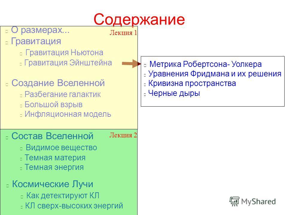 ... с птичьего полета Космология Дмитрий В. Наумов ЛЯП ОИЯИ Лекция 2