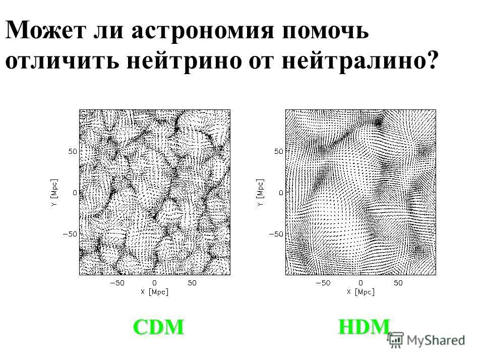 Распределение галактик не случайно, а скоррелированоРаспределение галактик не случайно, а скоррелировано Пространственное распределение галактик Courtesy: Huan Lin