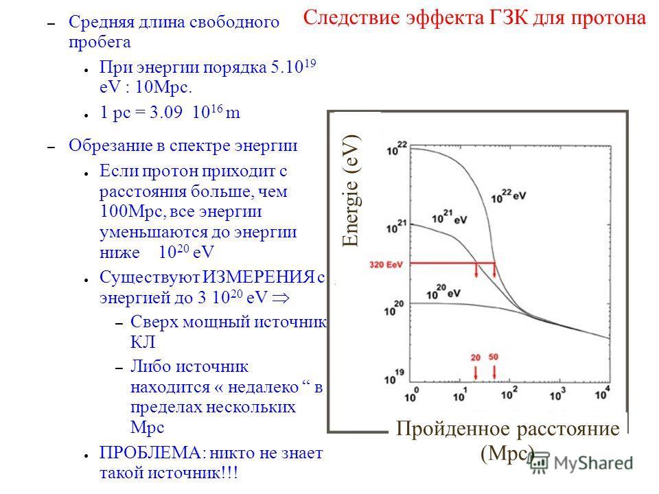 – Взаимодействие протонов Фоторождение пионов В каждом взаимодействии теряется примерно 22% энергии протона Процесс идет до тех пор пока в системе центра масс p d достаточно энергии для рождения : этот эффект называется эффектом Грейзена-Зацепина- Ку