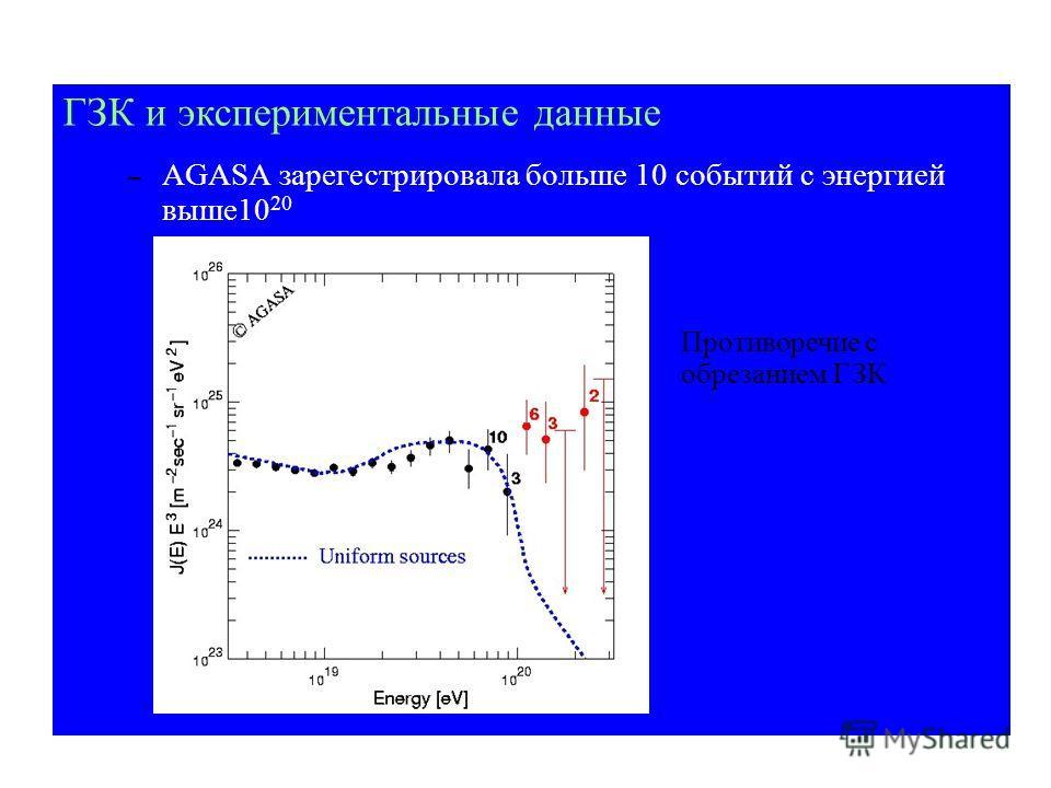 – Взаимодействие ядер с МФ Ядра теряют энергию еще быстрее, чем протоны – Фотоны Также быстро теряют энергию за счет рождения пар (электрон+позитрон) – Нейтрино Очень слабо взаимодействуют с веществом. Почти не теряют энергию при прохождении через ко