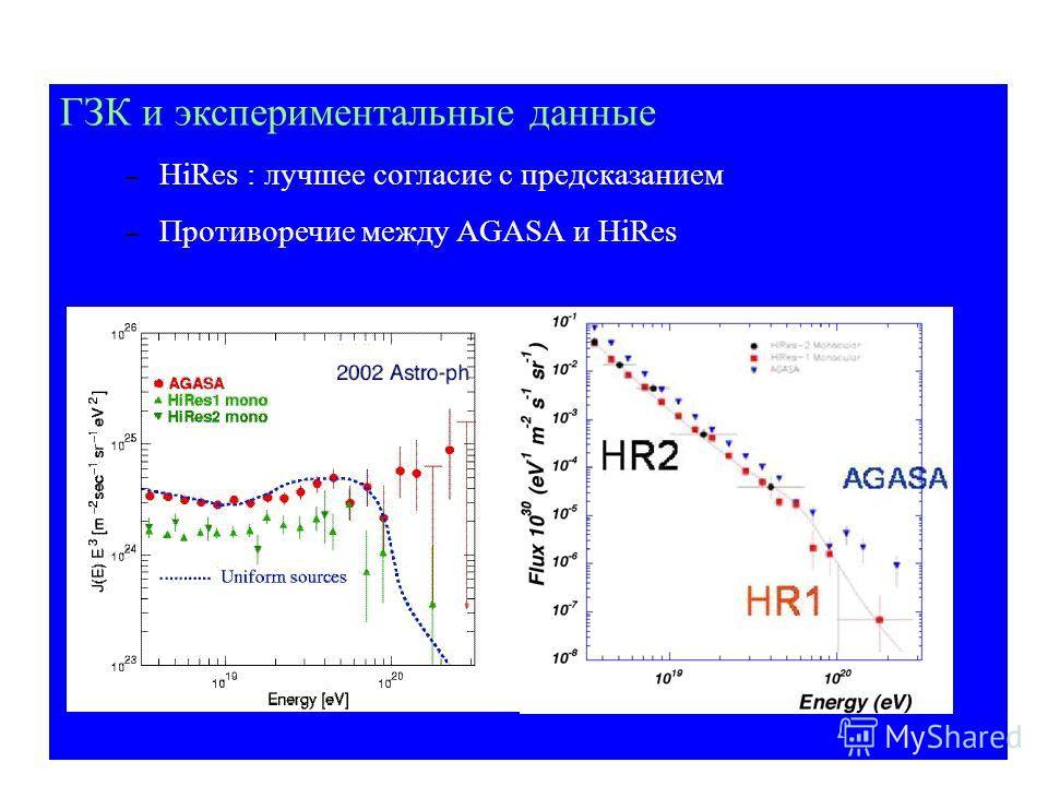 ГЗК и экспериментальные данные – Откуда приходят КЛ СВЭ? plan galactique E>10 20 eV 4.10 19