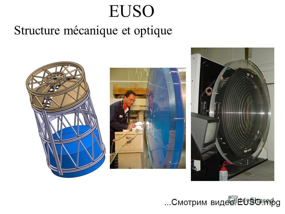 Description of telescope Optique dEUSO (NASA) : Lentilles de Fresnel Surface focale: Structure porteuse FS (France) électronique ( Italie et France) PM Multi-anodes ( Japon ) Hamamatsu R5900-M-16/64 Interfaces / Lanceur + Module ISS Structure porteus