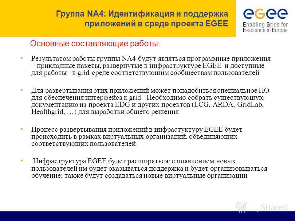 Группа NA4: Идентификация и поддержка приложений в среде проекта EGEE Результатом работы группы NA4 будут являться программные приложения – прикладные пакеты, развернутые в инфраструктуре EGEE и доступные для работы в grid-среде соответствующим сообщ