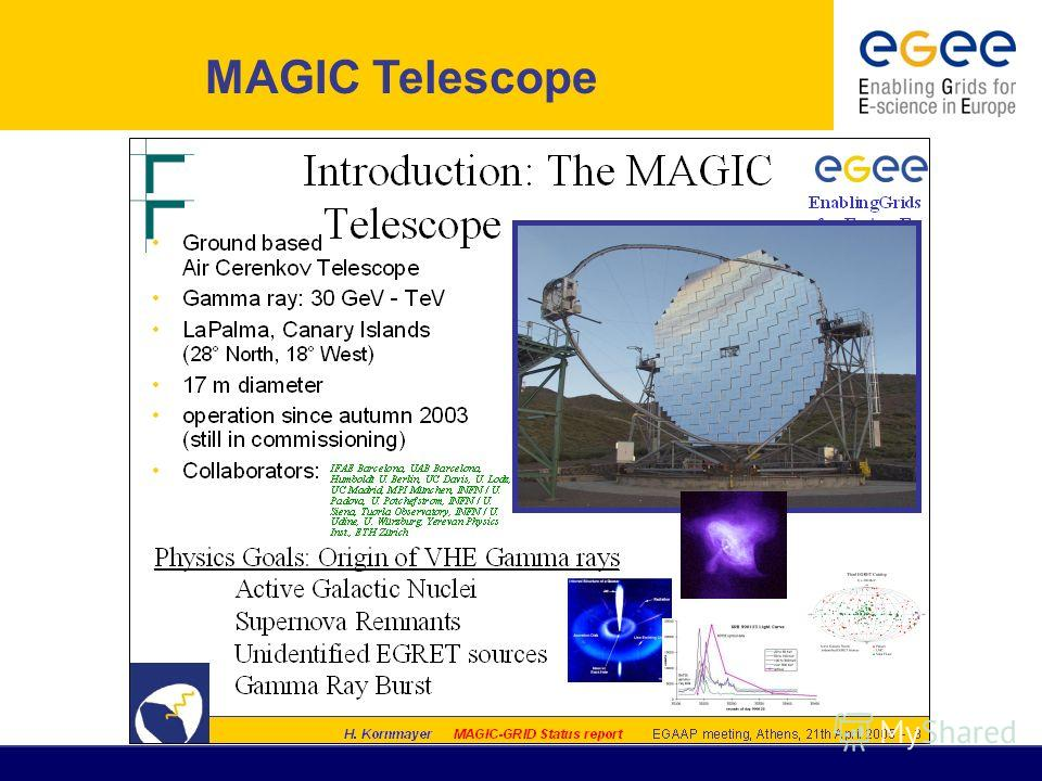 MAGIC Telescope
