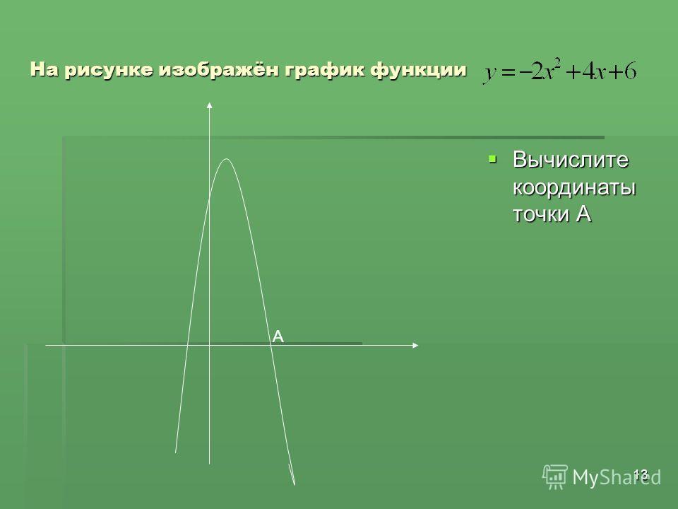 13 На рисунке изображён график функции Вычислите координаты точки А Вычислите координаты точки А А