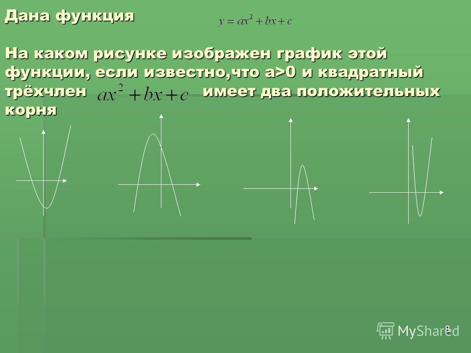 8 Дана функция На каком рисунке изображен график этой функции, если известно,что а>0 и квадратный трёхчлен имеет два положительных корня