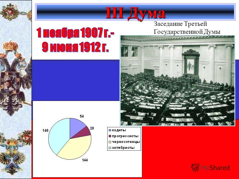 III Дума Заседание Третьей Государственной Думы