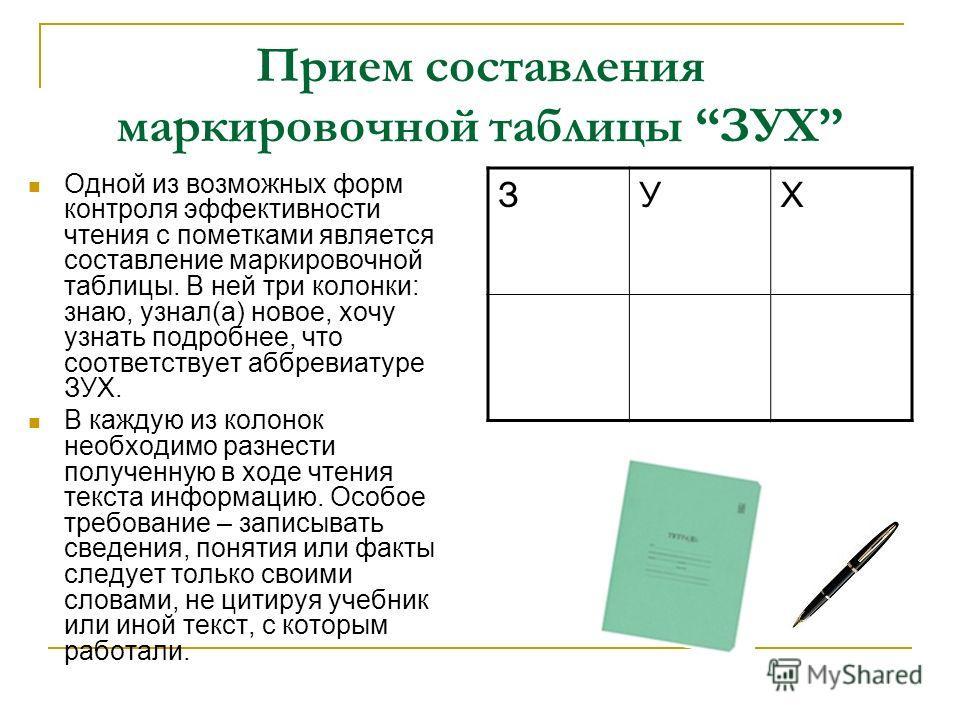 Прием составления маркировочной таблицы ЗУХ Одной из возможных форм контроля эффективности чтения с пометками является составление маркировочной таблицы. В ней три колонки: знаю, узнал(а) новое, хочу узнать подробнее, что соответствует аббревиатуре З