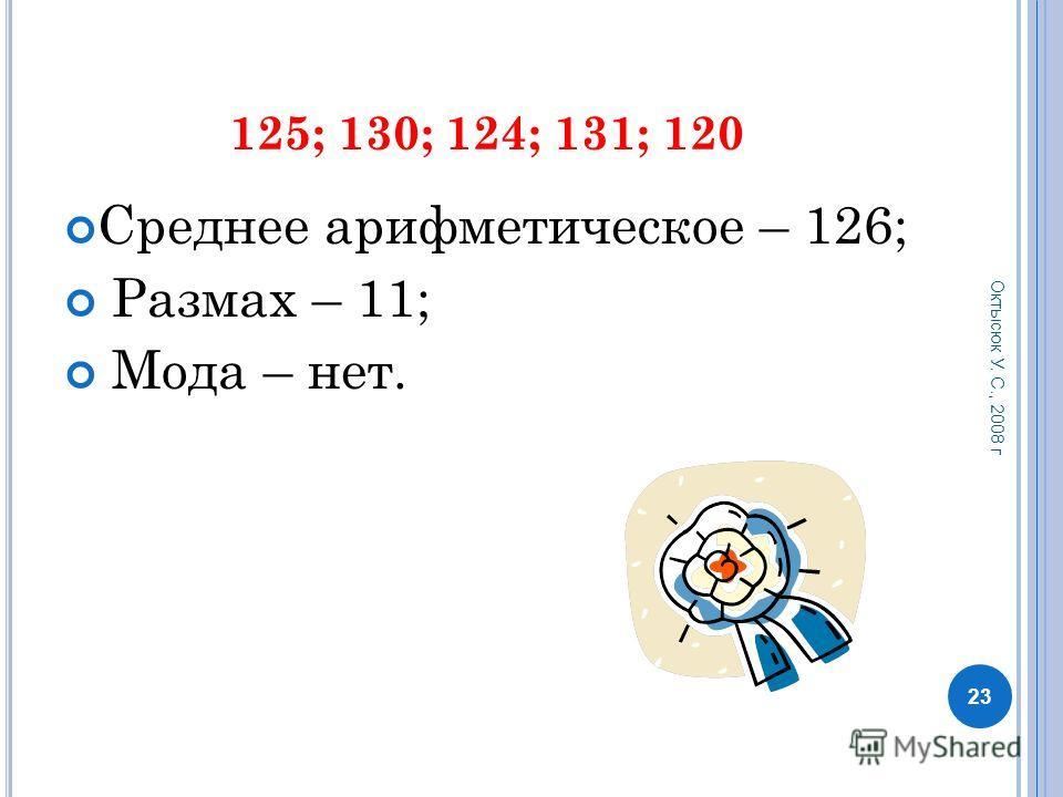 -1; 0; 2; 1; -1; 0; 2; -1 Среднее арифметическое – 0,25; Размах – 3; Мода – -1. 22 Октысюк У. С., 2008 г