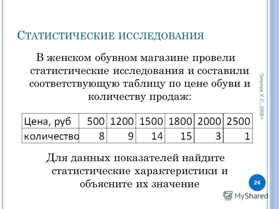 125; 130; 124; 131; 120 Среднее арифметическое – 126; Размах – 11; Мода – нет. 23 Октысюк У. С., 2008 г
