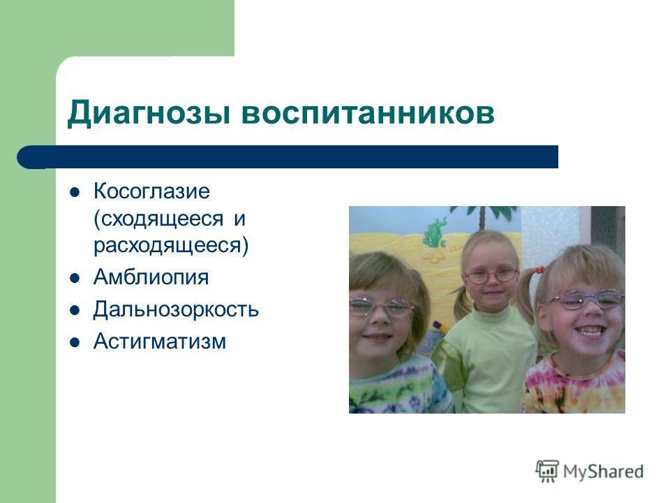 Диагнозы воспитанников Косоглазие (сходящееся и расходящееся) Амблиопия Дальнозоркость Астигматизм