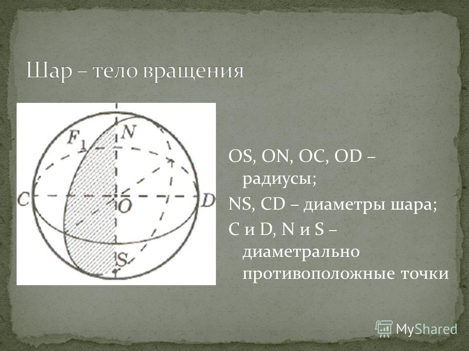 OS, ON, OC, OD – радиусы; NS, CD – диаметры шара; C и D, N и S – диаметрально противоположные точки