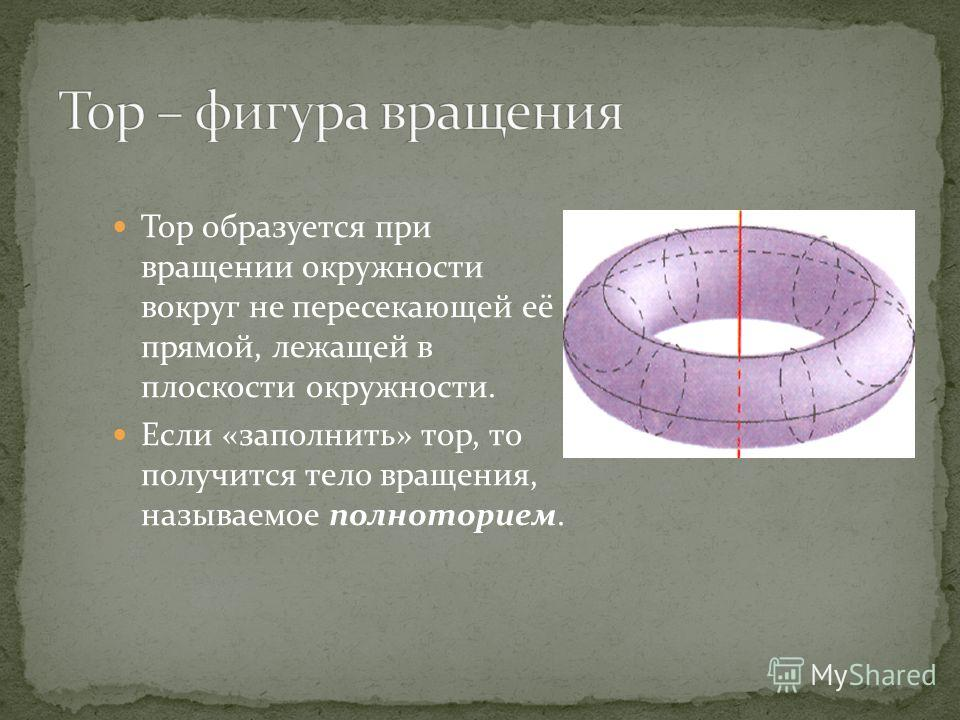 Тор образуется при вращении окружности вокруг не пересекающей её прямой, лежащей в плоскости окружности. Если «заполнить» тор, то получится тело вращения, называемое полноторием.