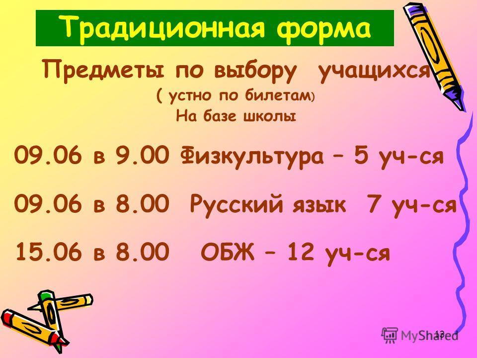 13 Традиционная форма Предметы по выбору учащихся ( устно по билетам ) На базе школы 09.06 в 9.00 Физкультура – 5 уч-ся 09.06 в 8.00 Русский язык 7 уч-ся 15.06 в 8.00 ОБЖ – 12 уч-ся
