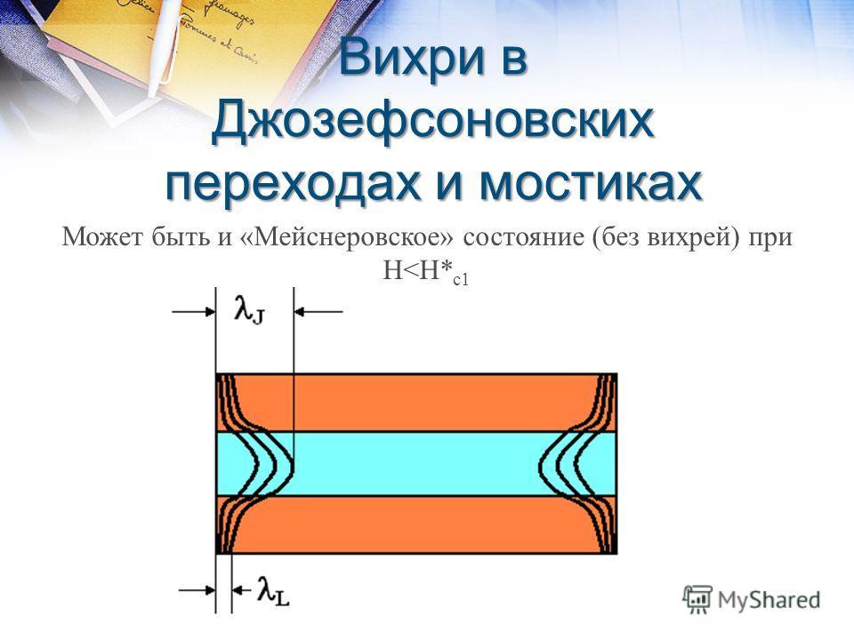 Вихри в Джозефсоновских переходах и мостиках Может быть и «Мейснеровское» состояние (без вихрей) при H