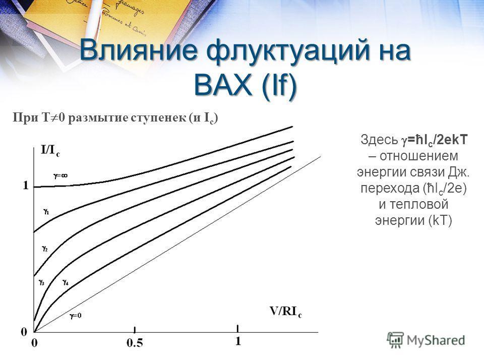 Влияние флуктуаций на ВАХ (If) При Т 0 размытие ступенек (и I c ) Здесь =ħI c /2ekT – отношением энергии связи Дж. перехода (ħI c /2e) и тепловой энергии (kT)