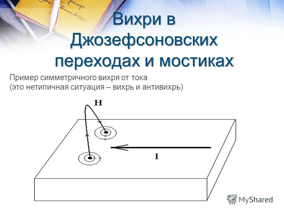 Вихри в Джозефсоновских переходах и мостиках Пример симметричного вихря от тока (это нетипичная ситуация – вихрь и антивихрь)