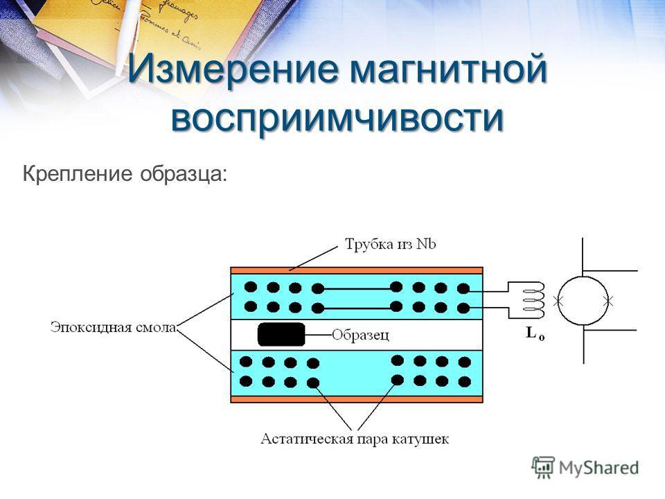 Измерение магнитной восприимчивости Крепление образца: