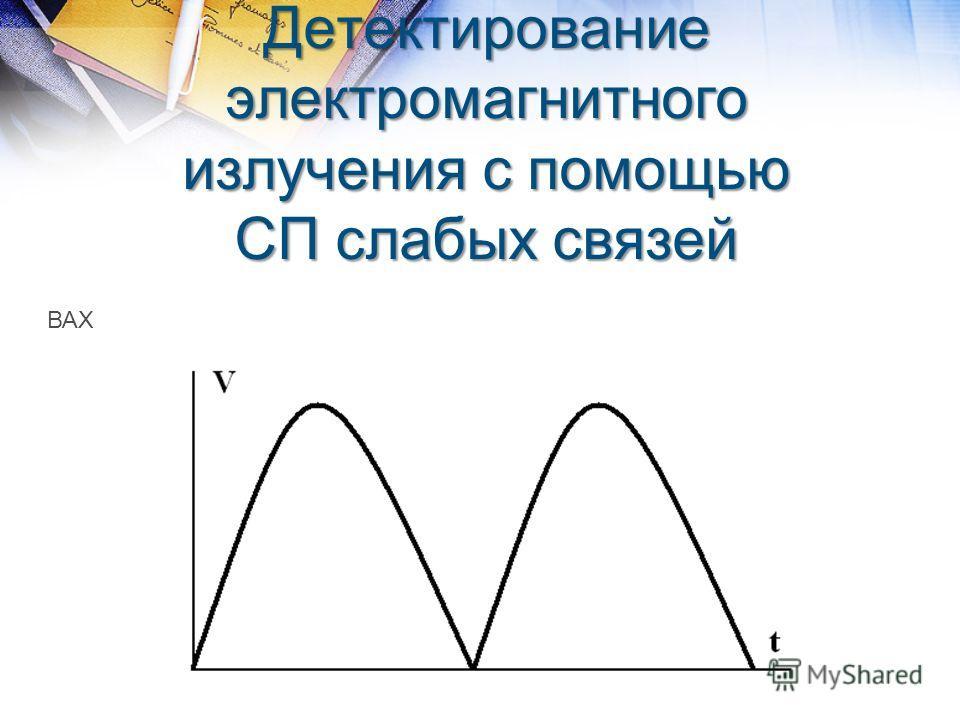 Детектирование электромагнитного излучения с помощью СП слабых связей ВАХ