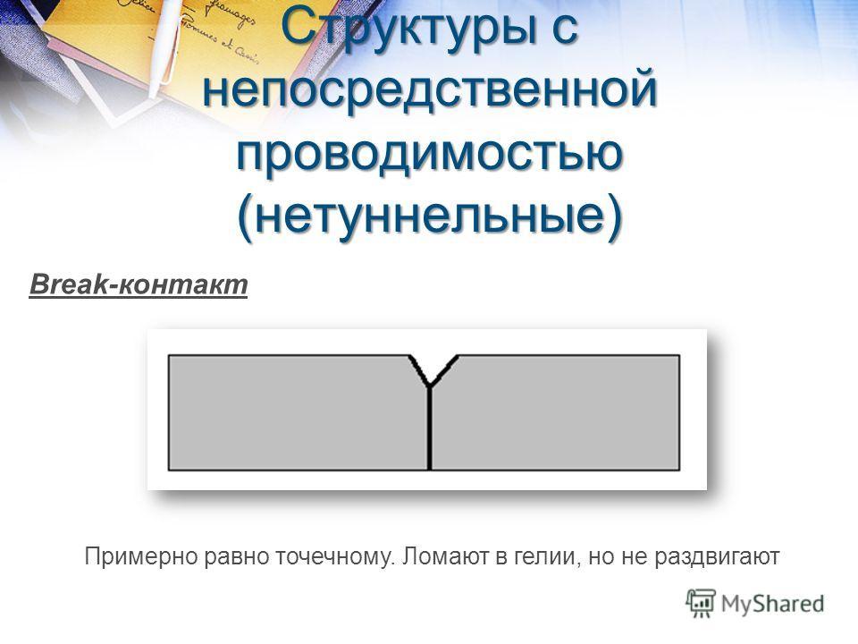 Структуры с непосредственной проводимостью (нетуннельные) Break-контакт Примерно равно точечному. Ломают в гелии, но не раздвигают