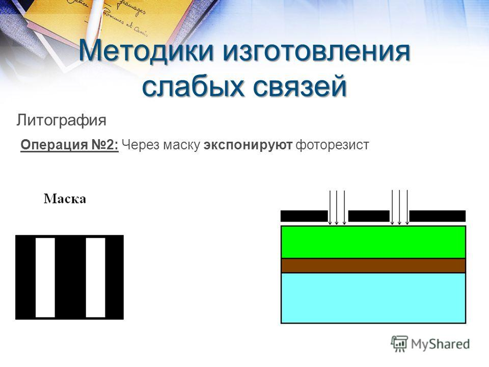 Методики изготовления слабых связей Литография Операция 2: Через маску экспонируют фоторезист