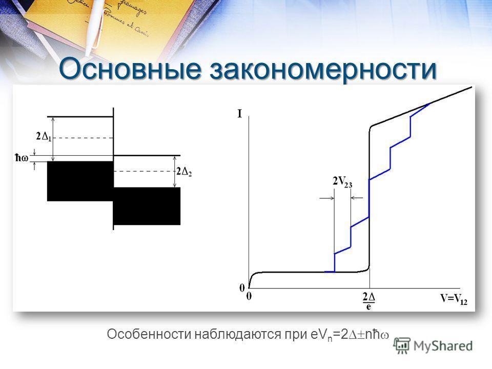 Основные закономерности Особенности наблюдаются при eV n =2 nħ