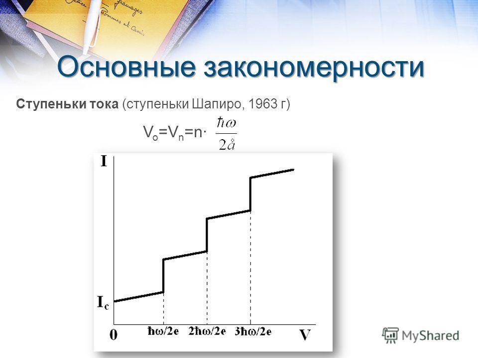 Основные закономерности Ступеньки тока (ступеньки Шапиро, 1963 г) Vo=Vn=n·Vo=Vn=n·