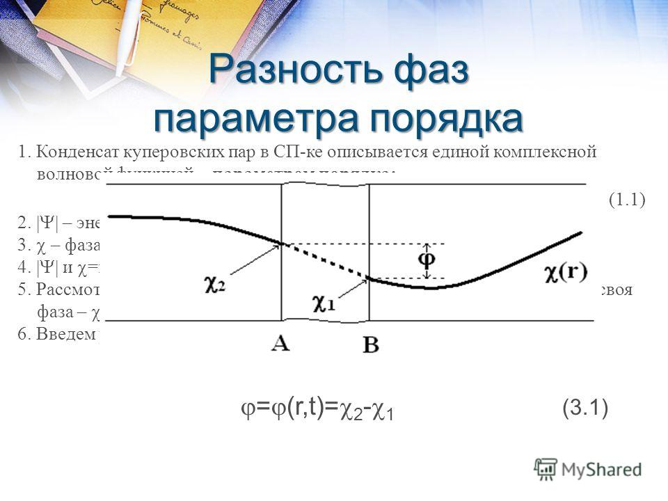 Разность фаз параметра порядка 1. Конденсат куперовских пар в СП-ке описывается единой комплексной волновой функцией – параметром порядка: = (r,t)= e i (1.1) 2. – энергия связи пар. Иногда обозначают, как ; = (r,t). 3. – фаза параметра порядка. 4. и